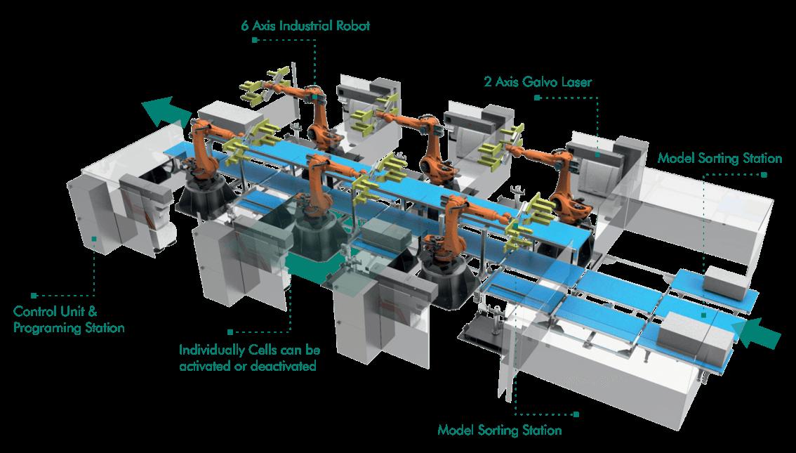 roboticcutting2